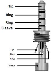 3 5mm audio jack (ts, trs, trrs type audio jack) wiring diagrams Bluetooth Headphone Jack Wiring Diagram trrs type male audio jack pinout