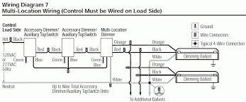 0 10v dimmer wiring diagram 0 download wirning diagrams 0-10v dimming cable at 0 10v Dimming Wiring Diagram