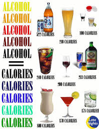 Dress Womens Clothing How Many Calories In A Unit Of Alcohol