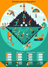 Sports Infographic Template Extreme Sports Infographics Fonts Logos Icons Infographic