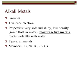Groups in the Periodic Table. Alkali Metals  Group # 1  1 ...