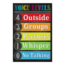 Voice Levels Chart Classroom Printable