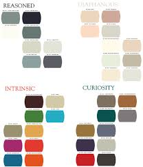 Sherwin Williams 2014 Color Trends