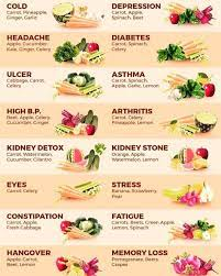 Looking for help with your health or nutrition? Check out my ebook and  natural supplements 📚Link in bio📲 - Here is a…   Kidney detox, Health,  Health and nutrition