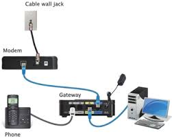 wiring diagram modem wiring diagram more wiring diagram for modem wiring diagram expert wiring diagram cable modem wireless router connection diagram for