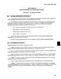 Appendix B Maintenance Allocation Chart