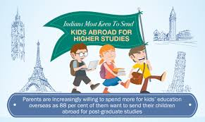 n parents have very high expectations about their children s however parents in most developed countries did not give much weightage to successful careers only one fifth of the parents in the united states regards