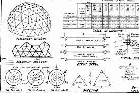 dome house plans pdf unique geodesic dome house plans domes
