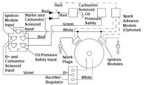 wiring dia 27hp kohler wiring diagram schematics baudetails info kohler wiring diagrams kohler wiring diagrams for automotive