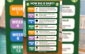 Baby Chart New Man Leaves Hilarious Baby Growth Chart In A Babies 'R' Us HuffPost