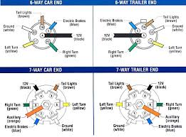 trailer wiring and brake control wiring for towing trailers Trailer Plug Wiring Diagram 5 Way 6 and 7 way plugs wiring diagram trailer plug wiring diagram 7 way
