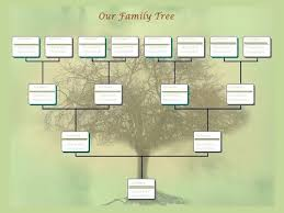 Family Tree Templates To Download And Personalise Available