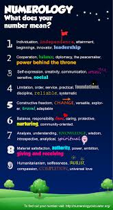 Occult Numerology Chart Numerology Chart Infographic