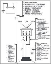 rule bilge pump wiring diagram Rule Automatic Bilge Pump Wiring Diagram bilge pump swannanoa rule 500 automatic bilge pump wiring diagram
