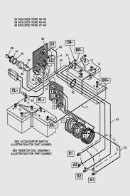 1998 ez go wiring diagram schematic diagram database ezgo wiring schematic wiring diagram inside 1998 ez go golf cart wiring diagram 1998 ez go wiring diagram