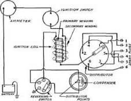 Ignition circuit diagram for 1942 47 chevrolet passenger cars and rh circuitswiring