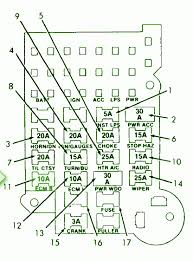 1991 chevy fuse box diagram 1991 wiring diagrams online