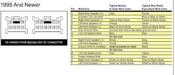 02 pathfinder stereo wiring diagram wiring diagram for you • 93 pathfinder radio wiring wiring diagram detailed rh 7 1 2 gastspiel gerhartz de car audio wiring diagram car audio wiring diagram