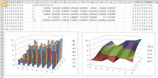 Microsoft Excel Higher Dimensional Trendline Super User