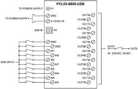 index of images plc wiring Plc Wiring Diagram plc com cm1 rs422_485 connector tif plc wiring diagrams pdf