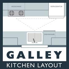 Different Kitchen Layout And Design Kitchen Design Common Kitchen Layouts Dura Supreme Cabinetry
