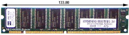 Types Of Ram How To Identify And Their Specifications