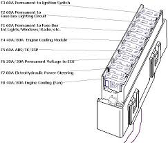 astra h fuse box faults astra wiring diagrams