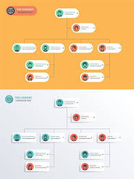 How To Design An Organizational Chart Company Organization Chart Organizational Chart Design