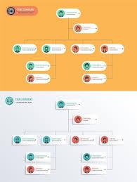 Company Organization Chart Organizational Chart Design