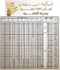 """مدفع الإفطار"""" موعد أذان المغرب رابع أيام رمضان الاثنين 27-4-2020 وإمساكية  رمضان 1441 - كورة في العارضة"""