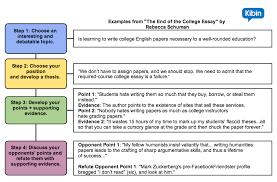 argumentative essay and the use of how