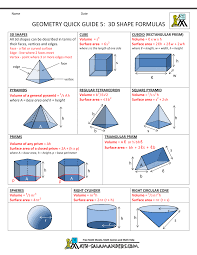 help math homework online high school geometry homework help  high school geometry homework help high school geometry help geometry cheat sheet 5 3d shape formulas