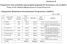 Department Of Land Resources Government Of India