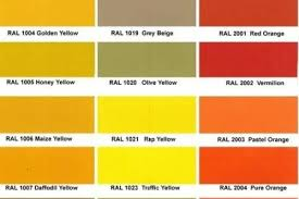 Sherwin Williams Color Chart Ral Color Chart Sherwin Williams Www Bedowntowndaytona Com