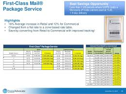 Usps First Class Mail Weight Chart January 2019 Usps Rates Increase Webinar Presentation