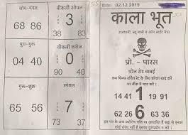 Satta Matka Book Stall Satta Matka Bazari Charts