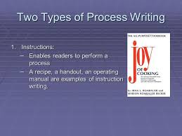 the process essay summary essay writing what is a process iuml sect a 4 two types of process writing 1 instructions enables readers to perform a process a recipe a handout an operating manual are examples of instruction