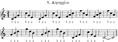 Accordion Links How To Play