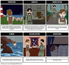 The Most Dangerous Game Summary Create A Colorful Storyboard