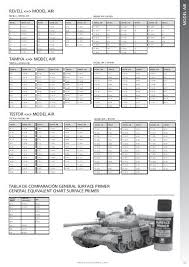 Primer Cross Reference Chart Model Air Gunze Model Ai
