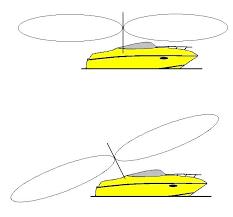 com vhf marine antenna fundamentals
