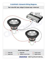 subwoofer wiring diagrams how to wire your subs subwoofer wiring diagrams be careful if your amplifier's rms output is over 150% of the total rms rating of the two subs, it could damage them always use rms ratings only