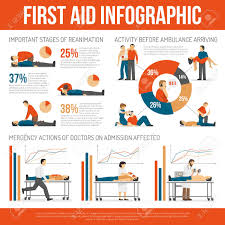 First Aid Procedure Flow Chart First Aid Guide And Emergency Treatment Techniques Efficiency
