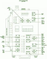 wiring diagram dodge dakota manual new 2001 dodge durango lights new 2003 dodge ram 1500 fuse box wiring diagram 2004 dodge durango fuse diagram