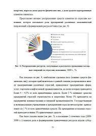 Декан НН Пассивные операции коммерческих банков c  Страница 18 Пассивные операции коммерческих банков