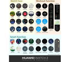 huawei watch 2. huawei watch 2 sport - black huawei