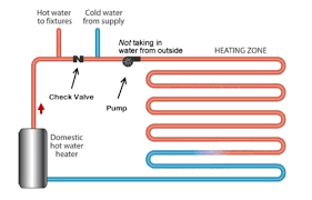 electric baseboard heaters thermostat wiring diagram images volt thermostat wiring diagram in addition vented gas space heaters