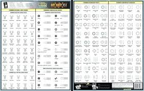 Machine Bolt Specifications Wellworx Co