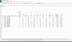 schedule weekly bussines proposal excel weekly work plan template budget breakdown template