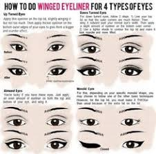 eye makeup tutorial for diffe eye shapes pictures and video